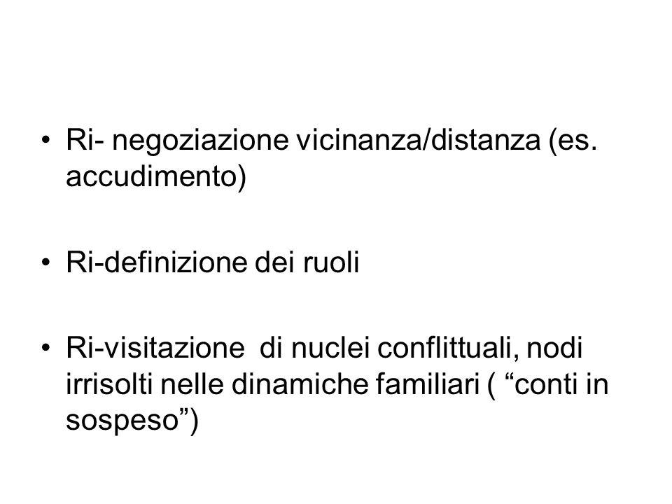 Ri- negoziazione vicinanza/distanza (es. accudimento) Ri-definizione dei ruoli Ri-visitazione di nuclei conflittuali, nodi irrisolti nelle dinamiche f