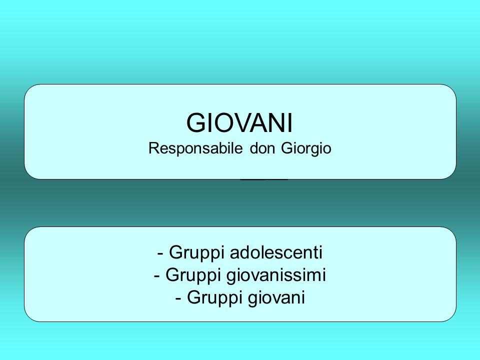 GIOVANI Responsabile don Giorgio - Gruppi adolescenti - Gruppi giovanissimi - Gruppi giovani