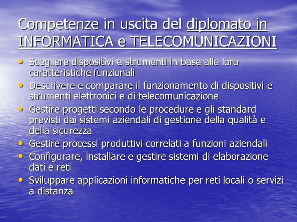 Competenze in uscita del diplomato in INFORMATICA e TELECOMUNICAZIONI Scegliere dispositivi e strumenti in base alle loro caratteristiche funzionali S