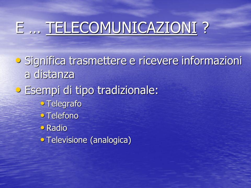 E … TELECOMUNICAZIONI ? Significa trasmettere e ricevere informazioni a distanza Significa trasmettere e ricevere informazioni a distanza Esempi di ti