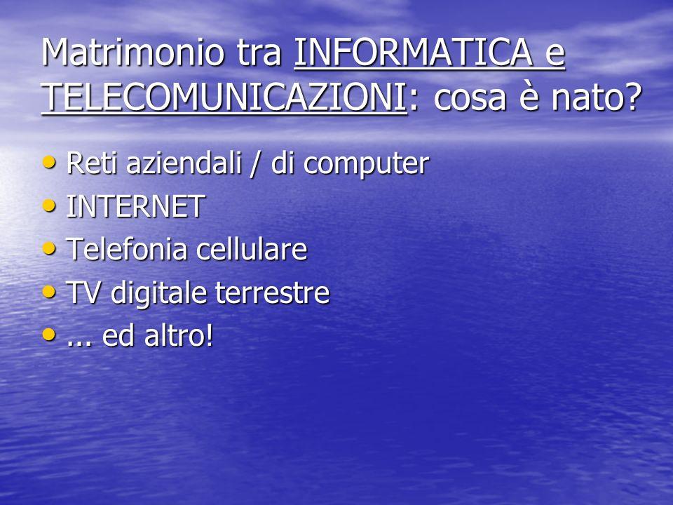 Matrimonio tra INFORMATICA e TELECOMUNICAZIONI: cosa è nato? Reti aziendali / di computer Reti aziendali / di computer INTERNET INTERNET Telefonia cel