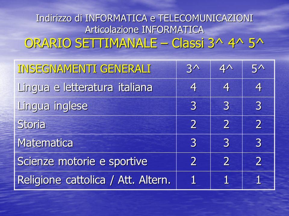 Indirizzo di INFORMATICA e TELECOMUNICAZIONI Articolazione INFORMATICA ORARIO SETTIMANALE – Classi 3^ 4^ 5^ INSEGNAMENTI DINDIRIZZO 3^4^5^ Complementi di matematica 11- Sistemi e reti 444 Tecnologie e progettazione di sistemi inform.