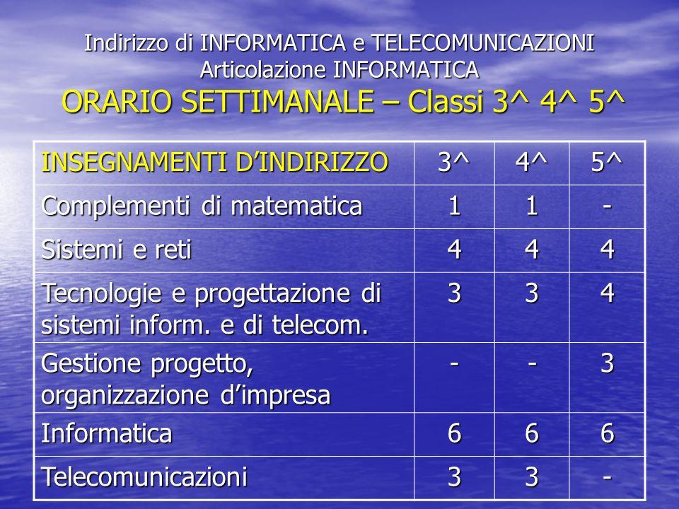 Indirizzo di INFORMATICA e TELECOMUNICAZIONI Articolazione INFORMATICA ORARIO SETTIMANALE – Classi 3^ 4^ 5^ INSEGNAMENTI DINDIRIZZO 3^4^5^ Complementi