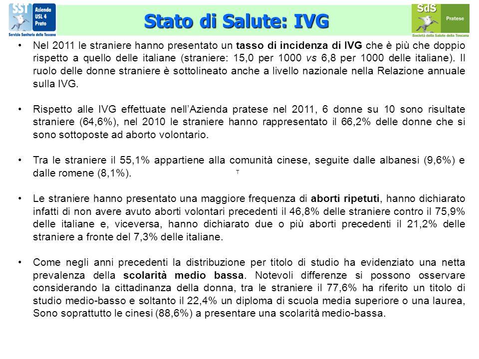 Stato di Salute: IVG Nel 2011 le straniere hanno presentato un tasso di incidenza di IVG che è più che doppio rispetto a quello delle italiane (straniere: 15,0 per 1000 vs 6,8 per 1000 delle italiane).
