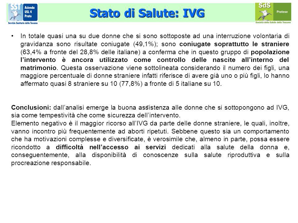 Stato di Salute: IVG In totale quasi una su due donne che si sono sottoposte ad una interruzione volontaria di gravidanza sono risultate coniugate (49