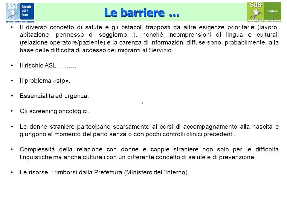 Le barriere … Il diverso concetto di salute e gli ostacoli frapposti da altre esigenze prioritarie (lavoro, abitazione, permesso di soggiorno…), nonch