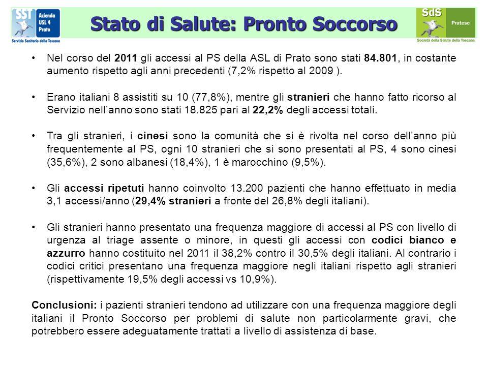 Stato di Salute: Pronto Soccorso Nel corso del 2011 gli accessi al PS della ASL di Prato sono stati 84.801, in costante aumento rispetto agli anni pre