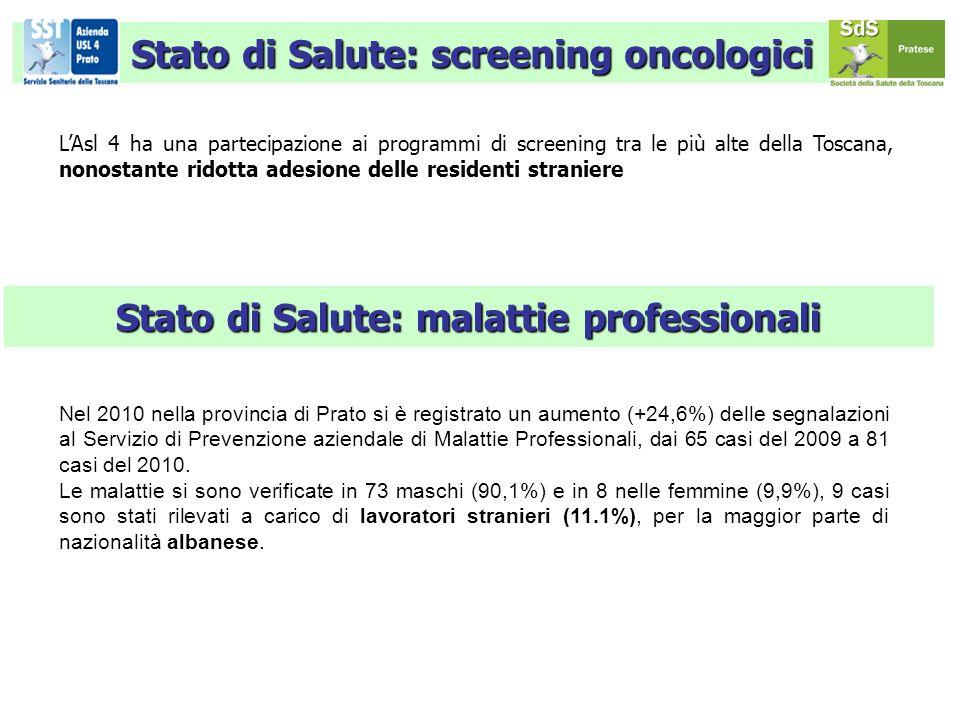 Stato di Salute: screening oncologici LAsl 4 ha una partecipazione ai programmi di screening tra le più alte della Toscana, nonostante ridotta adesion