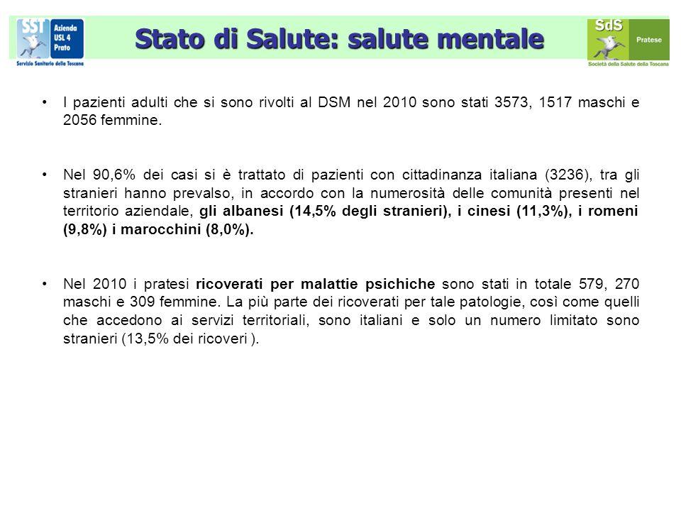 Stato di Salute: salute mentale I pazienti adulti che si sono rivolti al DSM nel 2010 sono stati 3573, 1517 maschi e 2056 femmine. Nel 90,6% dei casi
