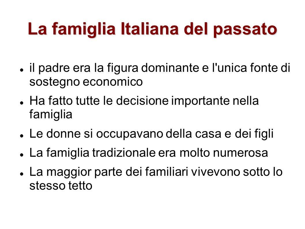 La famiglia Italiana del passato il padre era la figura dominante e l'unica fonte di sostegno economico Ha fatto tutte le decisione importante nella f