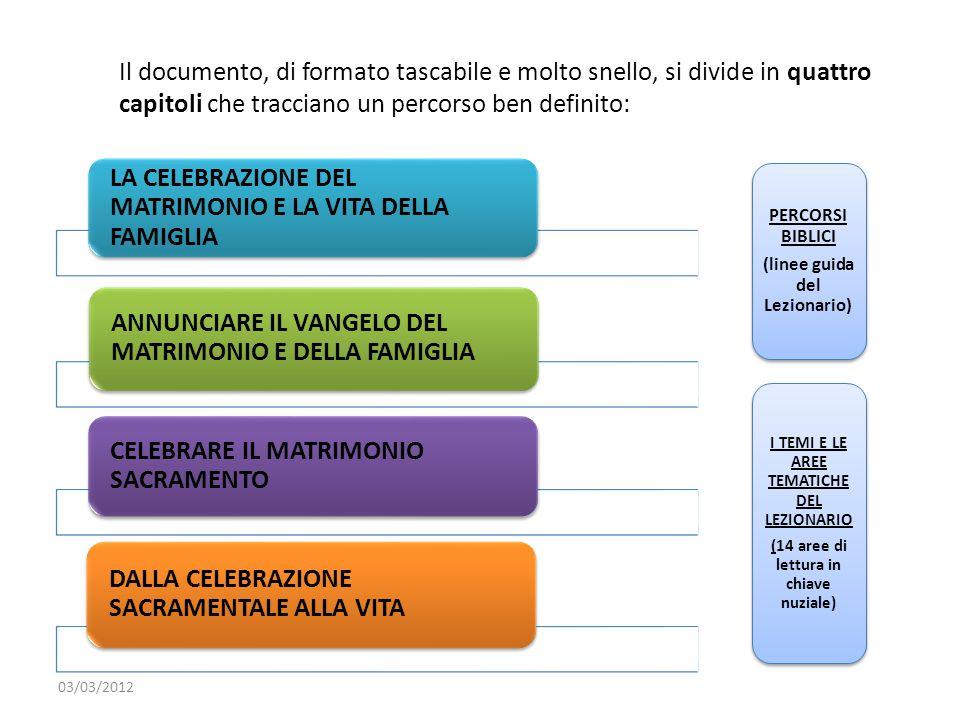 Il documento, di formato tascabile e molto snello, si divide in quattro capitoli che tracciano un percorso ben definito: LA CELEBRAZIONE DEL MATRIMONI