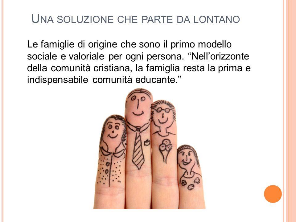 U NA SOLUZIONE CHE PARTE DA LONTANO Le famiglie di origine che sono il primo modello sociale e valoriale per ogni persona. Nellorizzonte della comunit