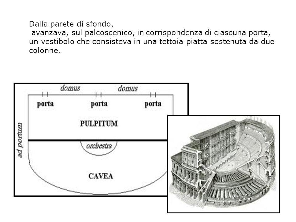 Dalla parete di sfondo, avanzava, sul palcoscenico, in corrispondenza di ciascuna porta, un vestibolo che consisteva in una tettoia piatta sostenuta d