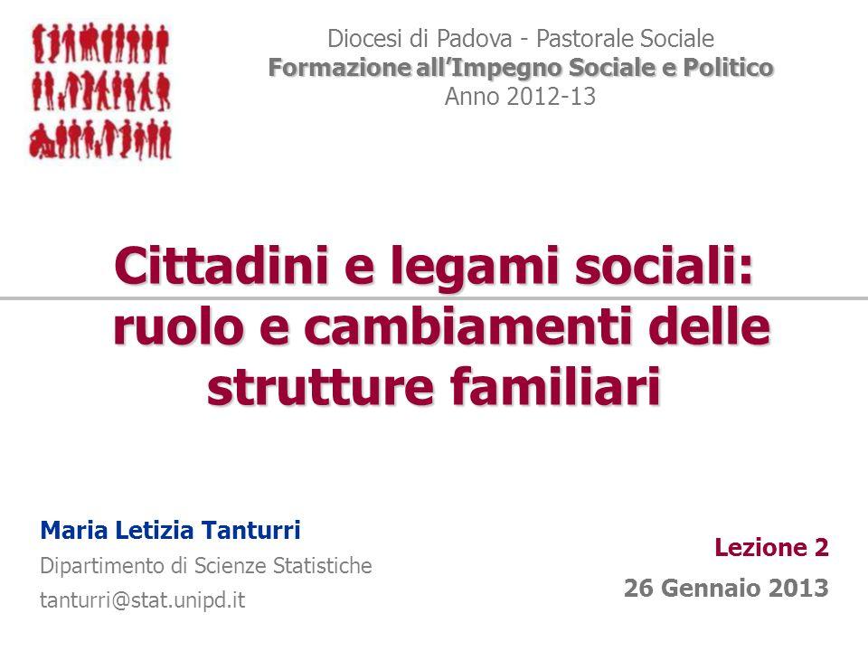 Cittadini e legami sociali: ruolo e cambiamenti delle strutture familiari Diocesi di Padova - Pastorale Sociale Formazione allImpegno Sociale e Politi