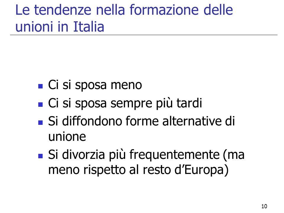 10 Le tendenze nella formazione delle unioni in Italia Ci si sposa meno Ci si sposa sempre più tardi Si diffondono forme alternative di unione Si divo