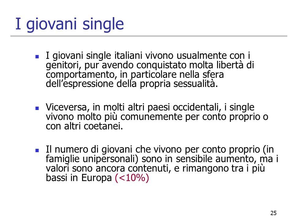 25 I giovani single I giovani single italiani vivono usualmente con i genitori, pur avendo conquistato molta libertà di comportamento, in particolare
