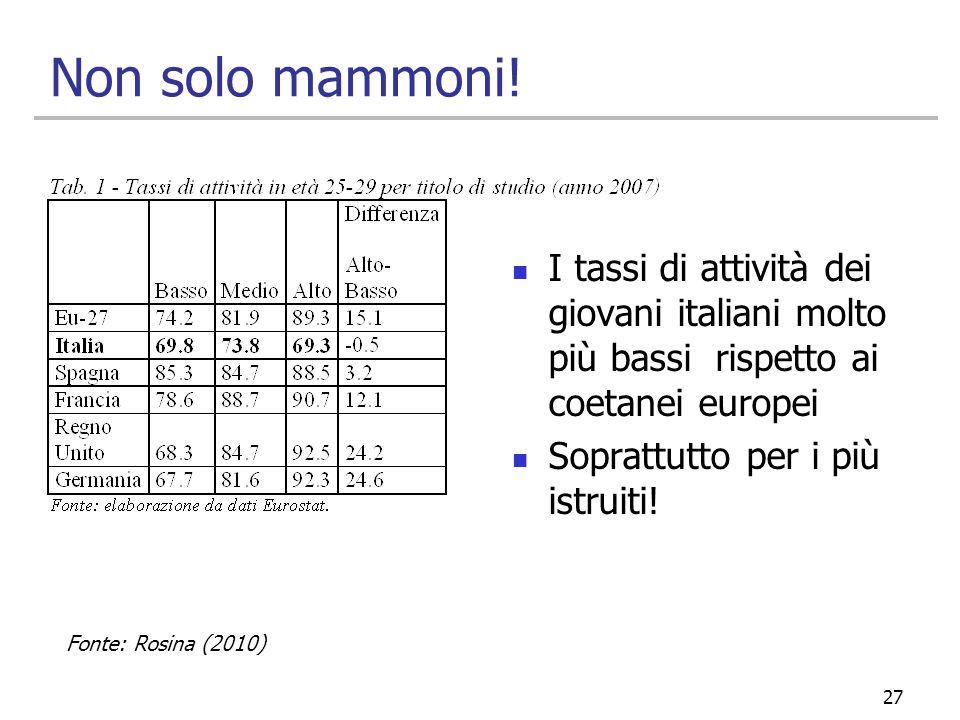 27 Non solo mammoni! I tassi di attività dei giovani italiani molto più bassi rispetto ai coetanei europei Soprattutto per i più istruiti! Fonte: Rosi