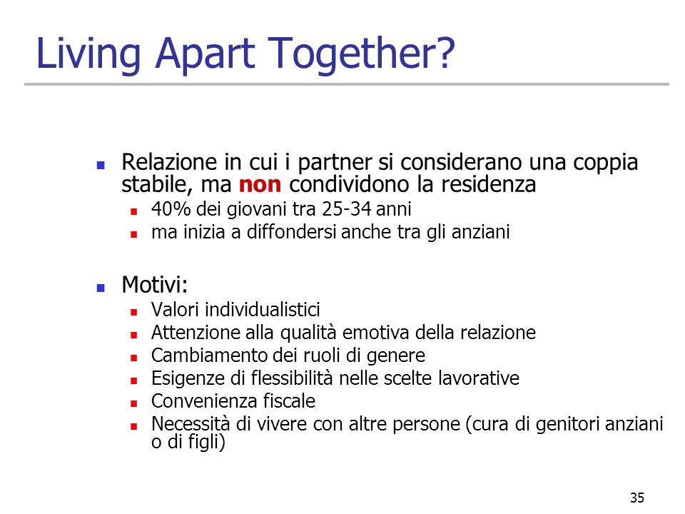 35 Living Apart Together? Relazione in cui i partner si considerano una coppia stabile, ma non condividono la residenza 40% dei giovani tra 25-34 anni
