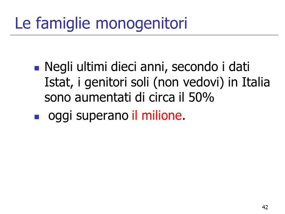 42 Le famiglie monogenitori Negli ultimi dieci anni, secondo i dati Istat, i genitori soli (non vedovi) in Italia sono aumentati di circa il 50% oggi