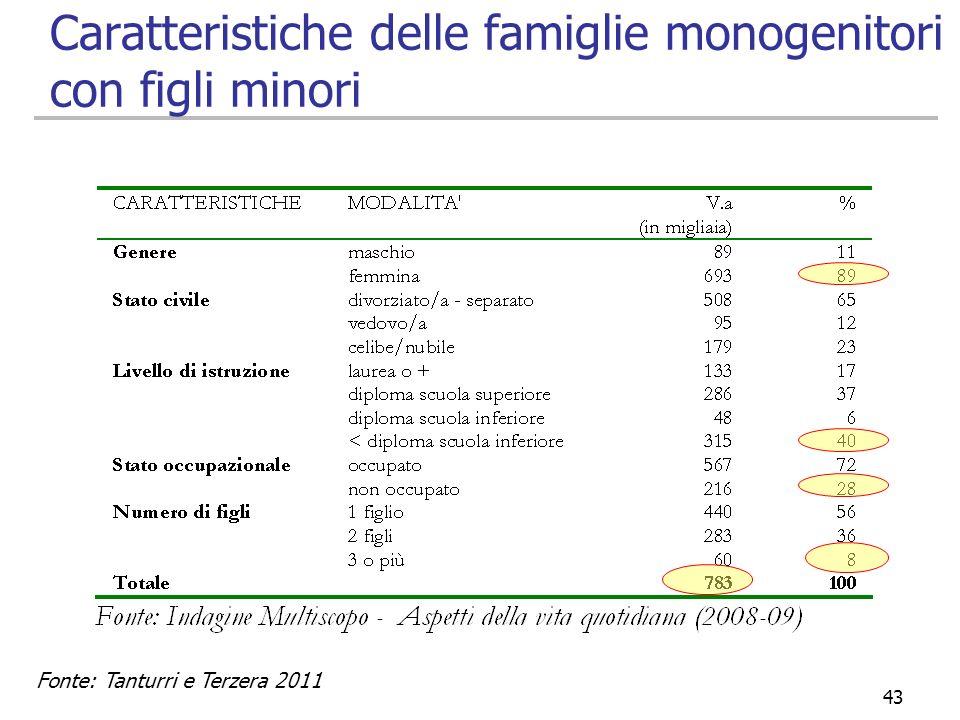 43 Caratteristiche delle famiglie monogenitori con figli minori Fonte: Tanturri e Terzera 2011