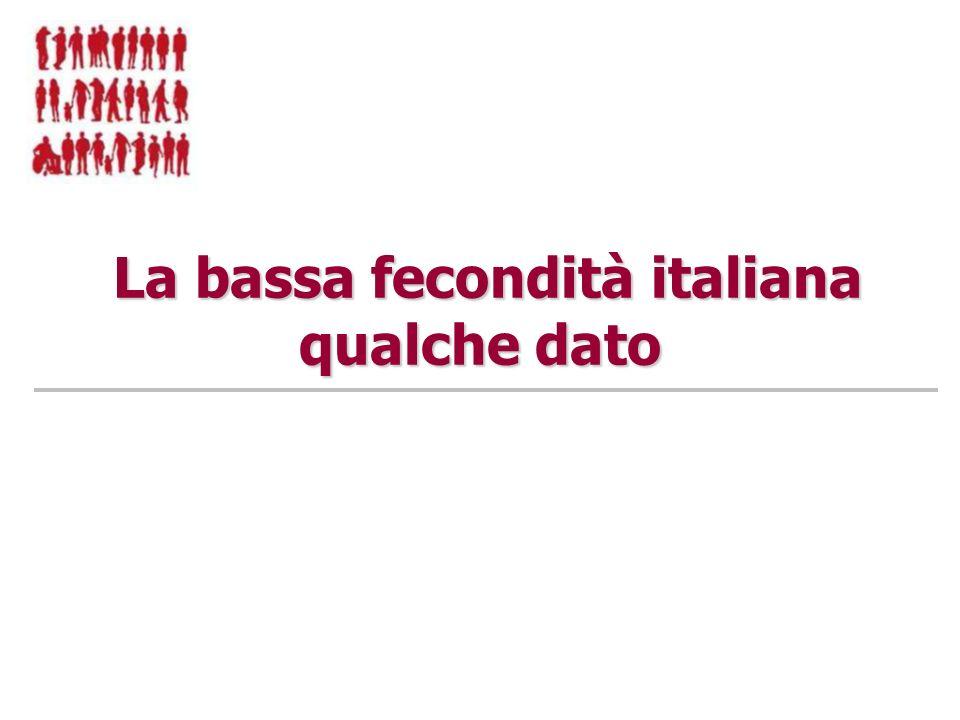 La bassa fecondità italiana qualche dato La bassa fecondità italiana qualche dato
