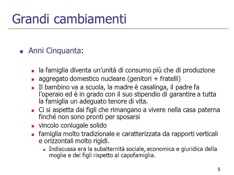 16 Età media al primo matrimonio Italia 1950-2005 Nel 2011: 31 anni per le donne e 34 per gli uomini Permane la diff.