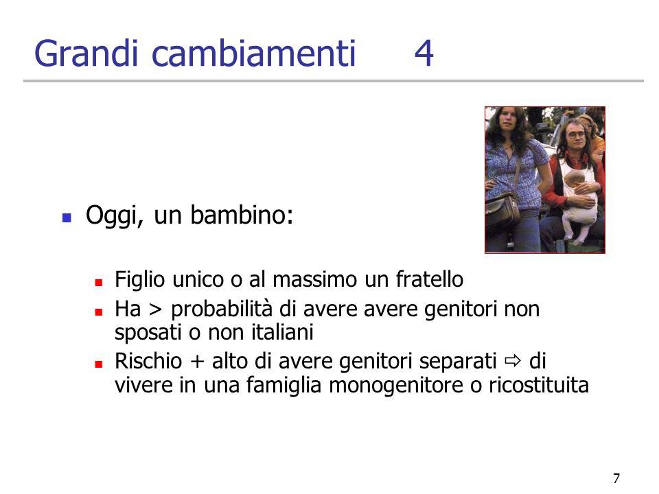 7 Grandi cambiamenti 4 Oggi, un bambino: Figlio unico o al massimo un fratello Ha > probabilità di avere avere genitori non sposati o non italiani Ris