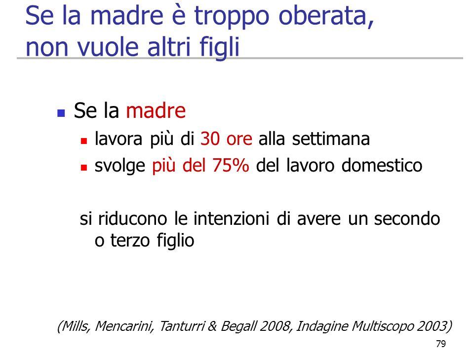 79 Se la madre è troppo oberata, non vuole altri figli Se la madre lavora più di 30 ore alla settimana svolge più del 75% del lavoro domestico si ridu