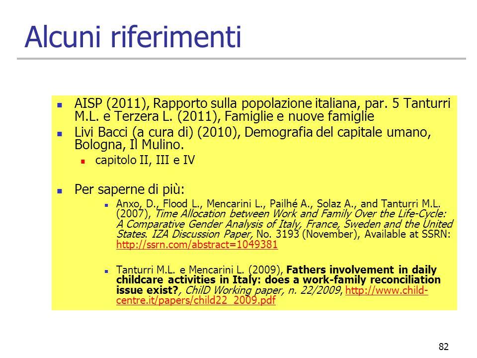 82 Alcuni riferimenti AISP (2011), Rapporto sulla popolazione italiana, par. 5 Tanturri M.L. e Terzera L. (2011), Famiglie e nuove famiglie Livi Bacci