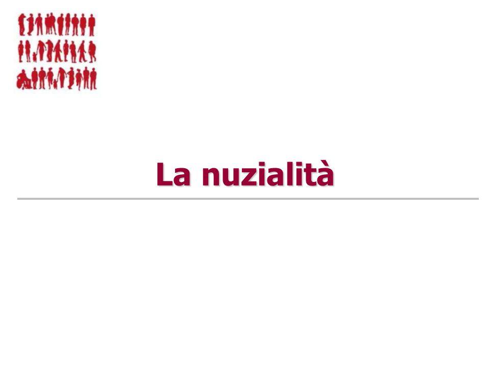 10 Le tendenze nella formazione delle unioni in Italia Ci si sposa meno Ci si sposa sempre più tardi Si diffondono forme alternative di unione Si divorzia più frequentemente (ma meno rispetto al resto dEuropa)