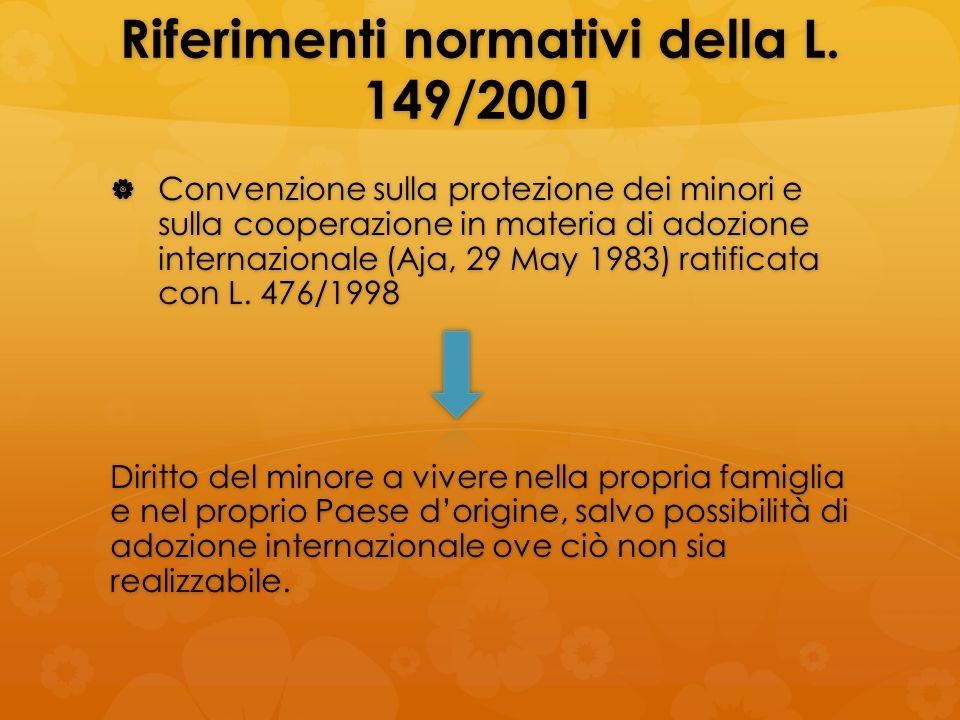 Riferimenti normativi della L. 149/2001 Convenzione sulla protezione dei minori e sulla cooperazione in materia di adozione internazionale (Aja, 29 Ma