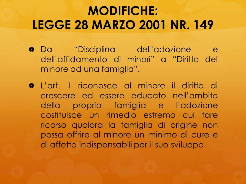 MODIFICHE: LEGGE 28 MARZO 2001 NR. 149 Da Disciplina delladozione e dellaffidamento di minori a Diritto del minore ad una famiglia. Lart. 1 riconosce