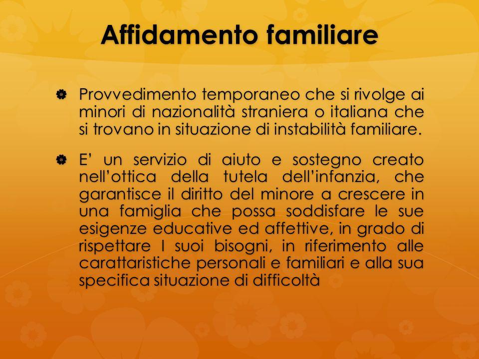 Affidamento familiare Provvedimento temporaneo che si rivolge ai minori di nazionalità straniera o italiana che si trovano in situazione di instabilit