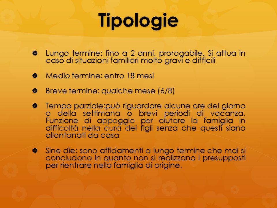 Tipologie Lungo termine: fino a 2 anni, prorogabile. Si attua in caso di situazioni familiari molto gravi e difficili Lungo termine: fino a 2 anni, pr