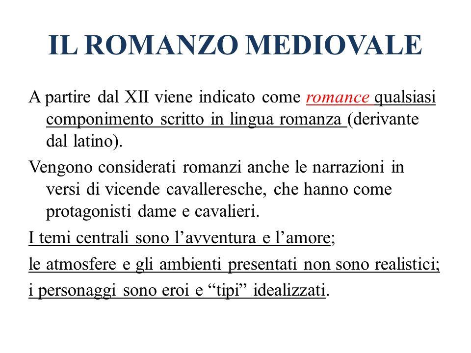 IL ROMANZO MEDIOVALE A partire dal XII viene indicato come romance qualsiasi componimento scritto in lingua romanza (derivante dal latino). Vengono co