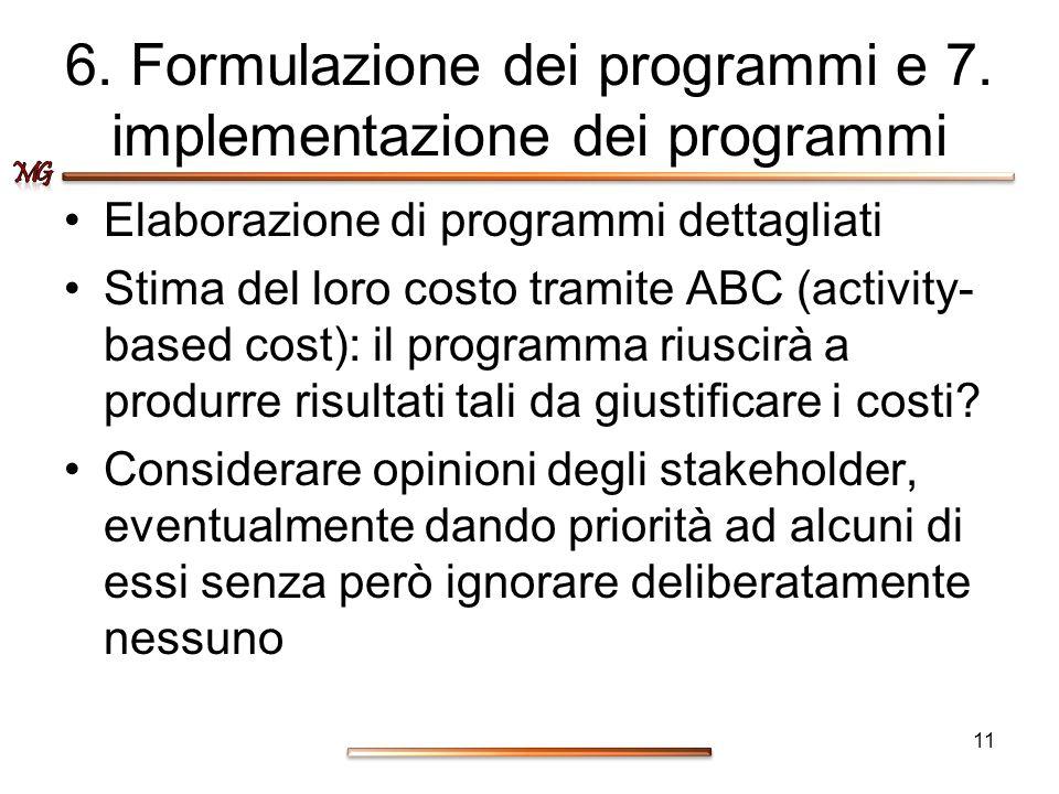 6. Formulazione dei programmi e 7. implementazione dei programmi Elaborazione di programmi dettagliati Stima del loro costo tramite ABC (activity- bas
