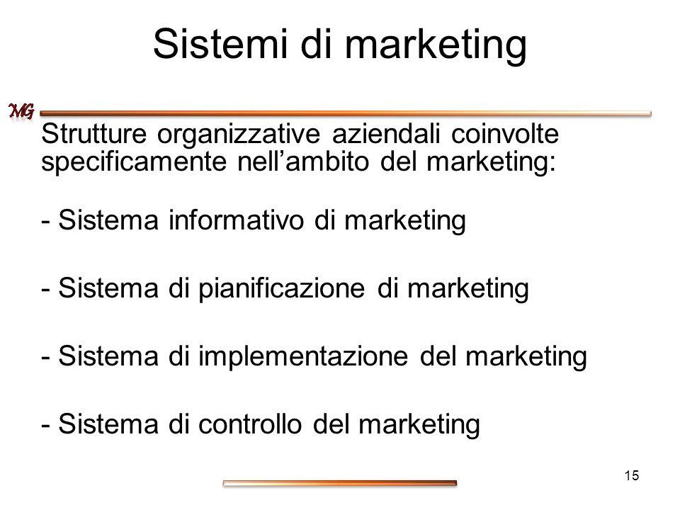 Sistemi di marketing Strutture organizzative aziendali coinvolte specificamente nellambito del marketing: - Sistema informativo di marketing - Sistema