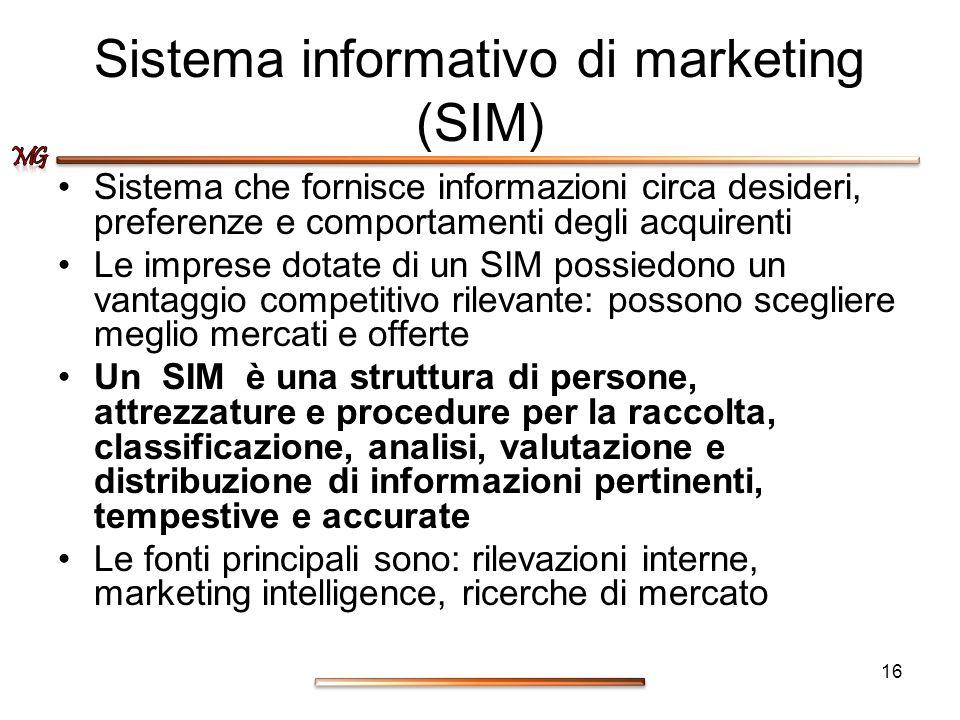 Sistema informativo di marketing (SIM) Sistema che fornisce informazioni circa desideri, preferenze e comportamenti degli acquirenti Le imprese dotate