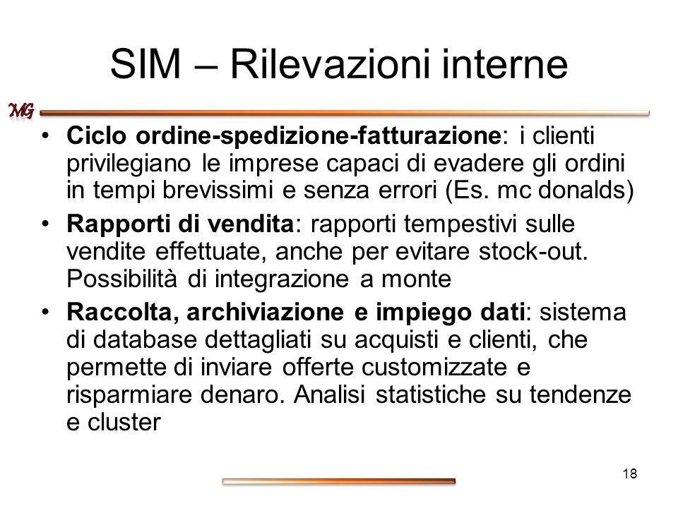 SIM – Rilevazioni interne Ciclo ordine-spedizione-fatturazione: i clienti privilegiano le imprese capaci di evadere gli ordini in tempi brevissimi e s
