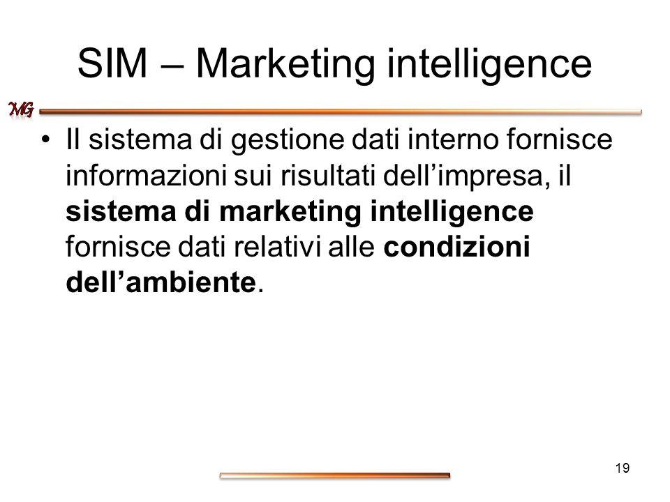 SIM – Marketing intelligence Il sistema di gestione dati interno fornisce informazioni sui risultati dellimpresa, il sistema di marketing intelligence
