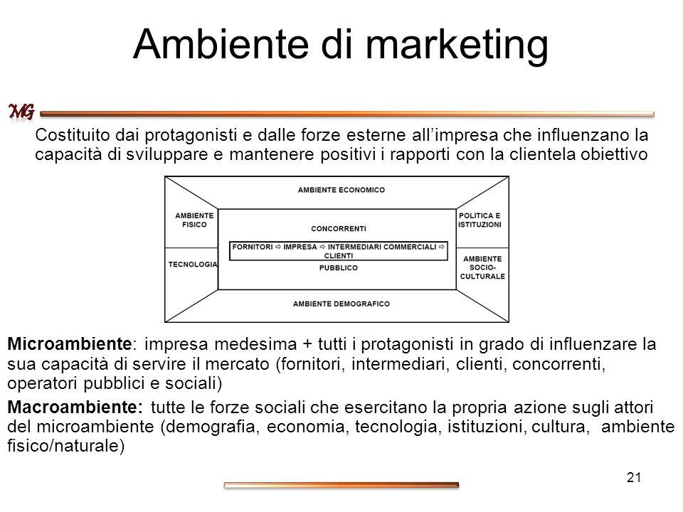 Ambiente di marketing Costituito dai protagonisti e dalle forze esterne allimpresa che influenzano la capacità di sviluppare e mantenere positivi i ra
