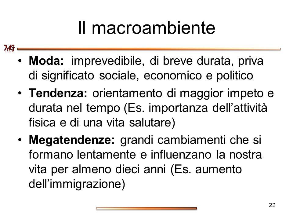 Il macroambiente Moda: imprevedibile, di breve durata, priva di significato sociale, economico e politico Tendenza: orientamento di maggior impeto e d