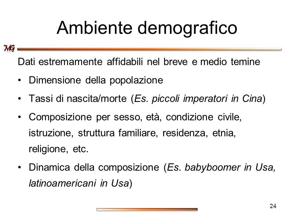 Ambiente demografico Dati estremamente affidabili nel breve e medio temine Dimensione della popolazione Tassi di nascita/morte (Es. piccoli imperatori