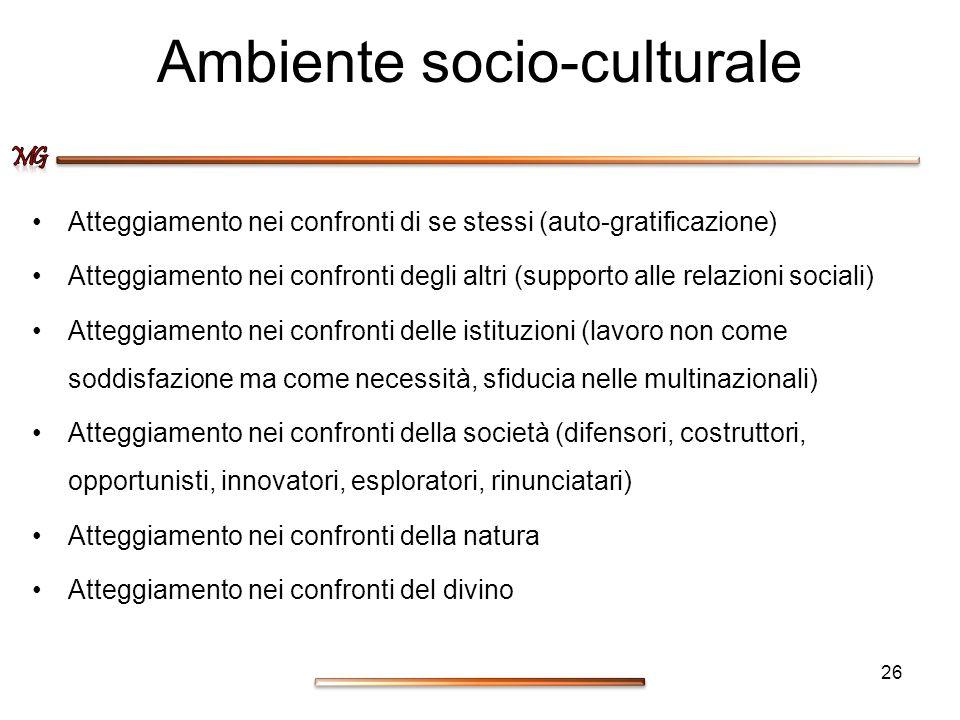 Ambiente socio-culturale Atteggiamento nei confronti di se stessi (auto-gratificazione) Atteggiamento nei confronti degli altri (supporto alle relazio