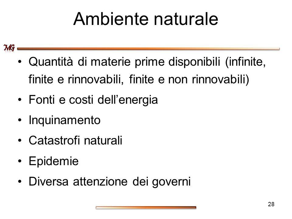 Ambiente naturale Quantità di materie prime disponibili (infinite, finite e rinnovabili, finite e non rinnovabili) Fonti e costi dellenergia Inquiname