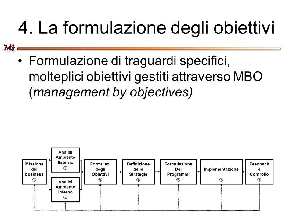 4. La formulazione degli obiettivi Formulazione di traguardi specifici, molteplici obiettivi gestiti attraverso MBO (management by objectives) 3