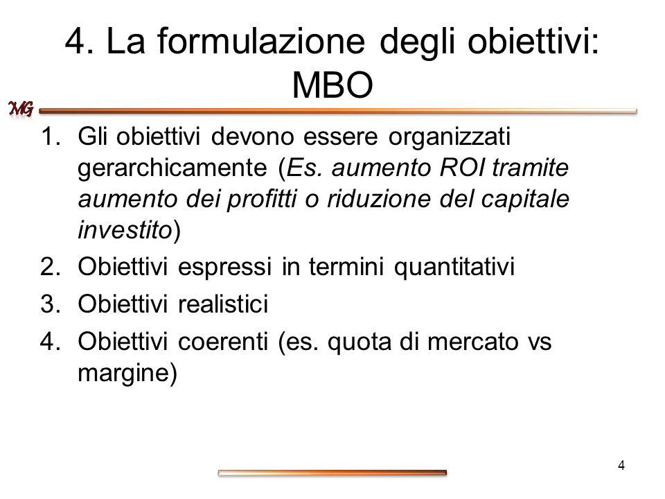 4. La formulazione degli obiettivi: MBO 1.Gli obiettivi devono essere organizzati gerarchicamente (Es. aumento ROI tramite aumento dei profitti o ridu