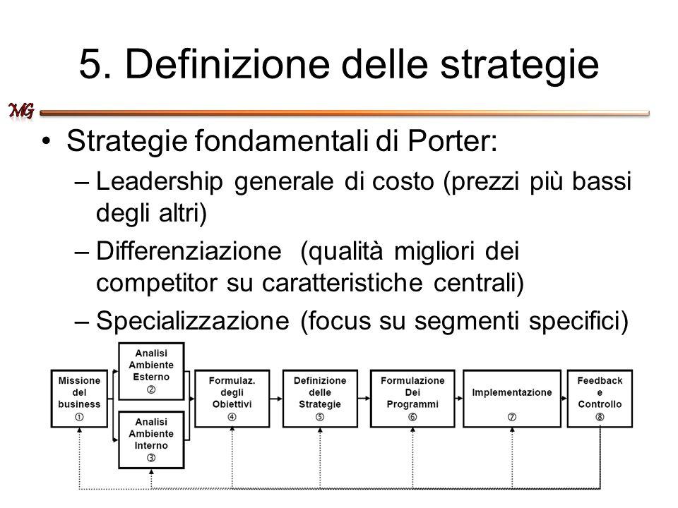 5. Definizione delle strategie Strategie fondamentali di Porter: –Leadership generale di costo (prezzi più bassi degli altri) –Differenziazione (quali