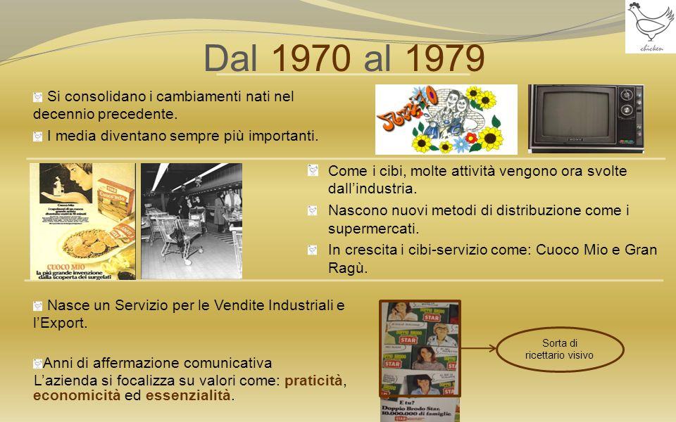 Dal 1970 al 1979 Si consolidano i cambiamenti nati nel decennio precedente. I media diventano sempre più importanti. Nasce un Servizio per le Vendite