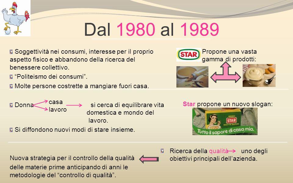 Dal 1980 al 1989 Soggettività nei consumi, interesse per il proprio aspetto fisico e abbandono della ricerca del benessere collettivo. Politeismo dei